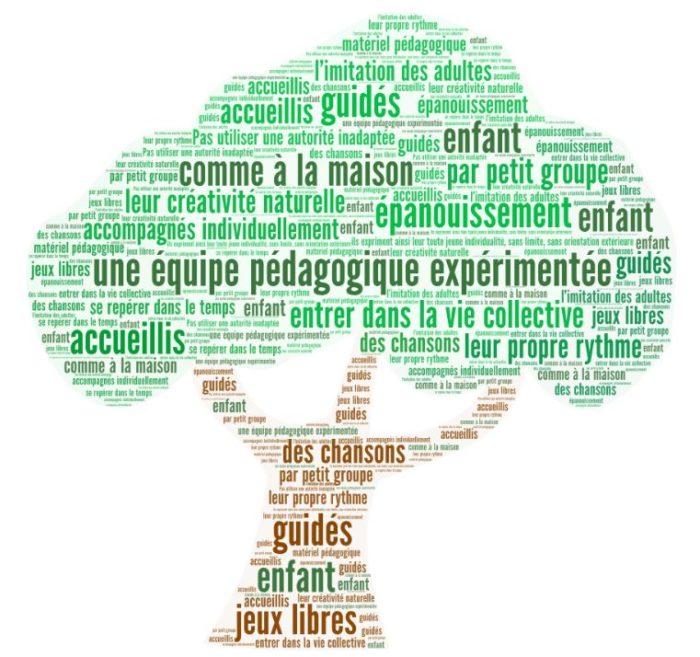 Crèche Chatou, Crèche associative Chatou, Crèche associative, Le Jardin des Petits soleils, Projet Pédagogique